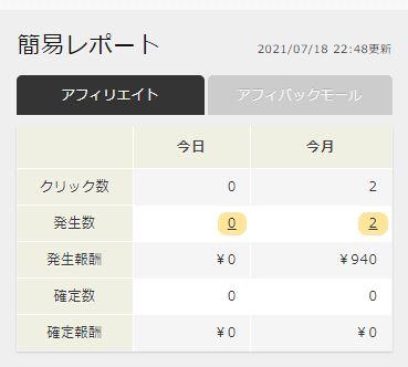 940円発生!!